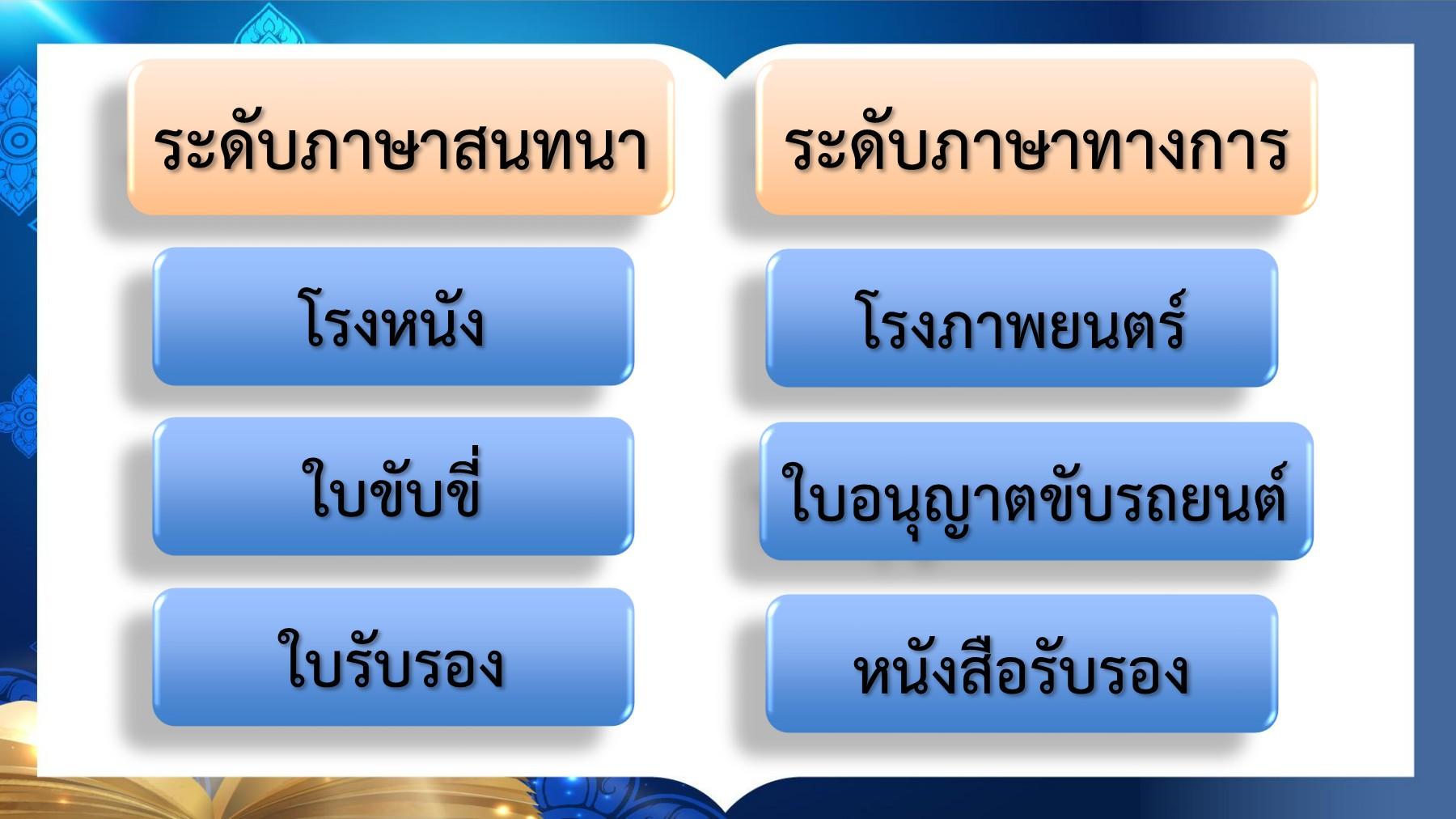 สื่อประกอบการสอน_เรื่อง_ระดับภาษา_(2) - Flip Book Pages 1-16