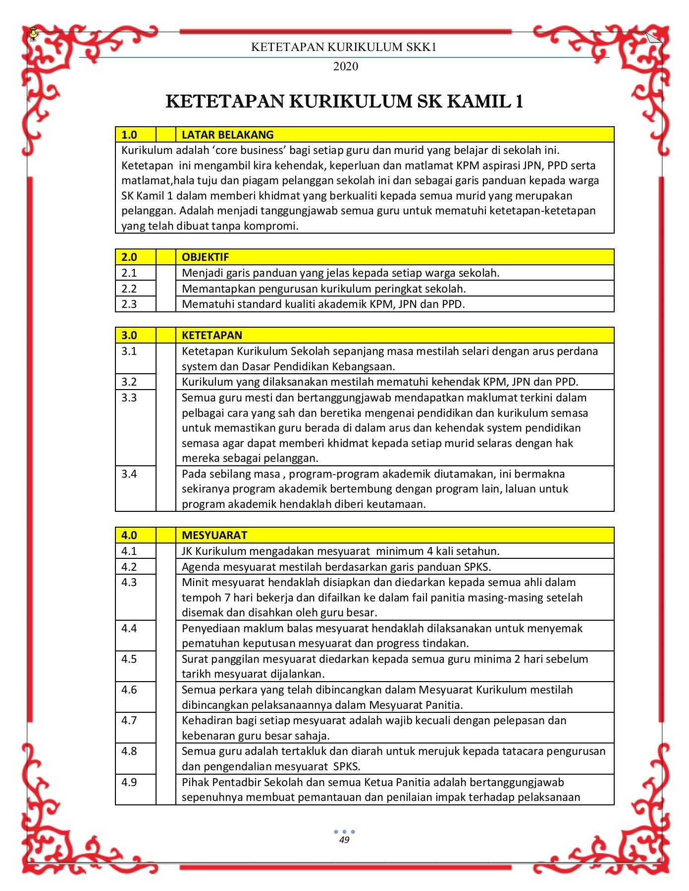 Buku Manual Pemgurusan Skk1 2020 Flip Book Pages 51 100 Pubhtml5