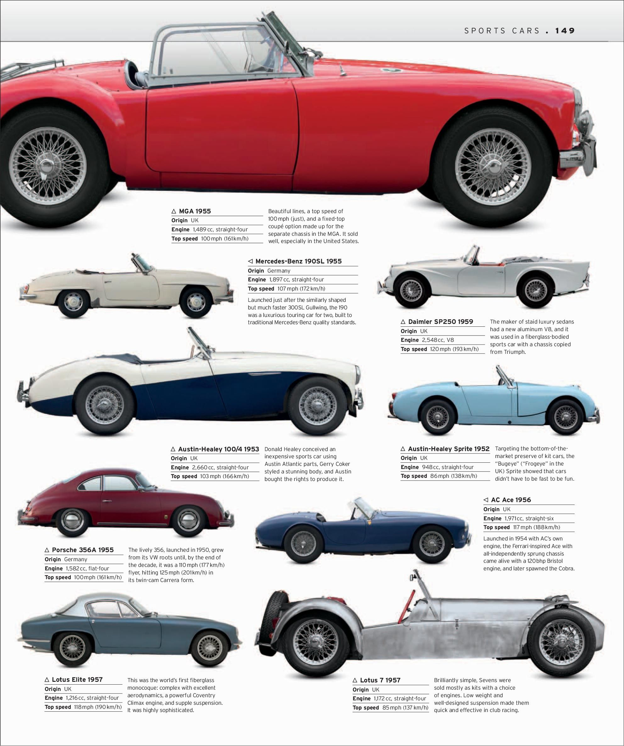 Dk Car The Definitive Visual History Of The Automobile Flip Book