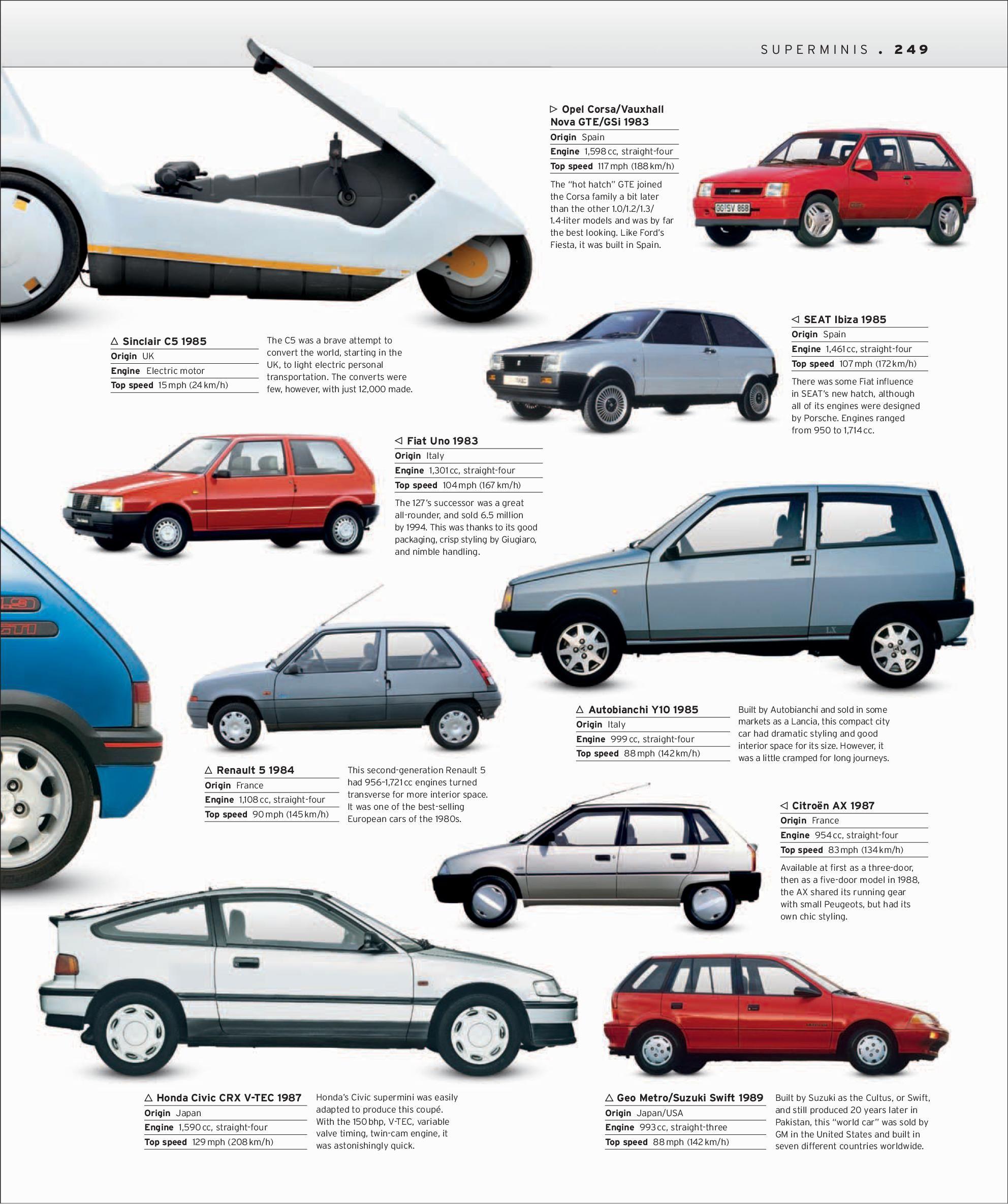 Black Manual DTM Style Mirrors /& Base Plates fits Peugeot 306