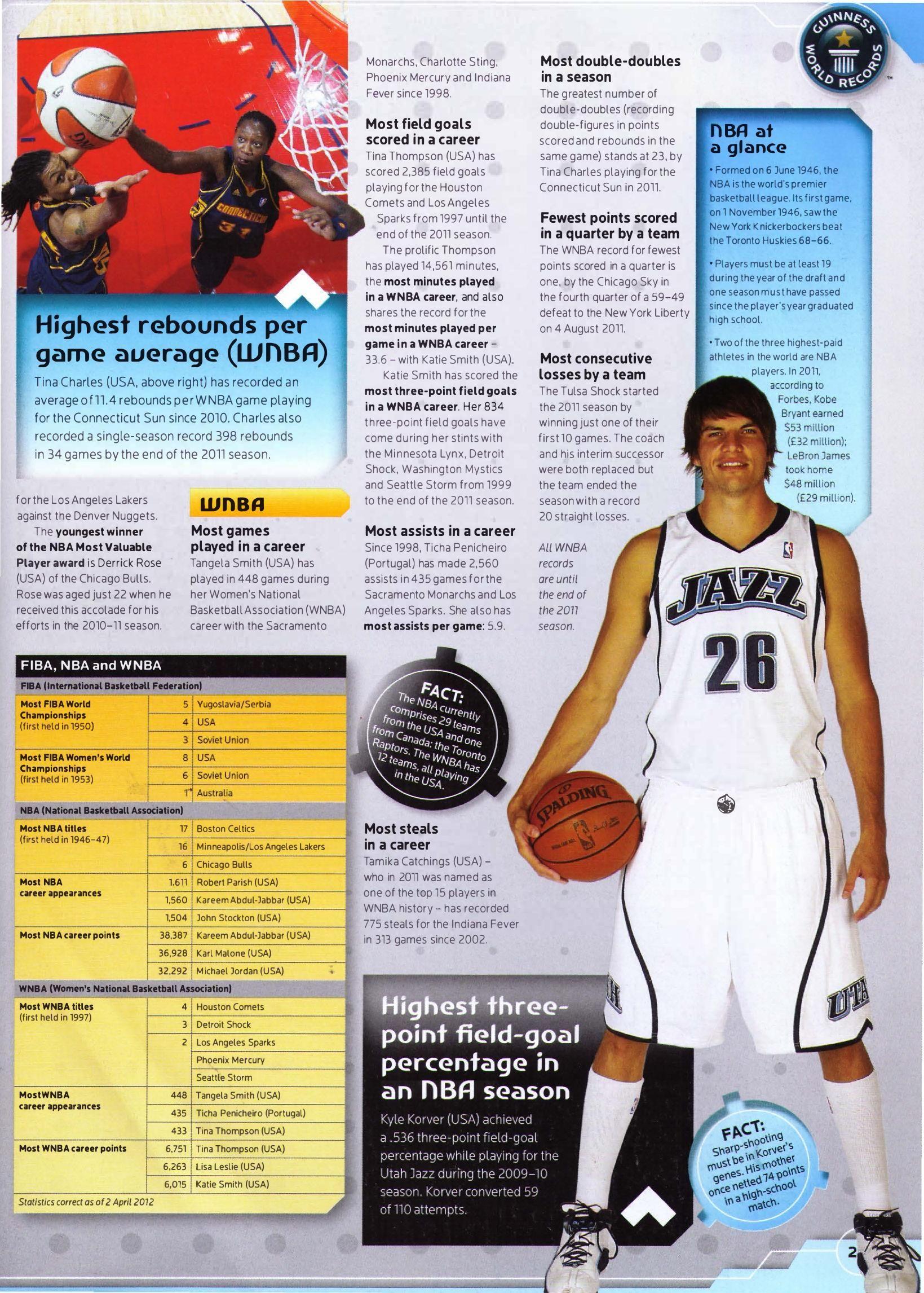 G-III Sports NBA Utah Jazz Big Man Bank Shot Long Sleeve Top Navy 4X