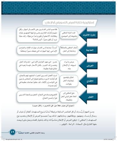 مقرر اللغة العربية 6 كتاب المادة العلمية Flip Book Pages 51 90 Pubhtml5