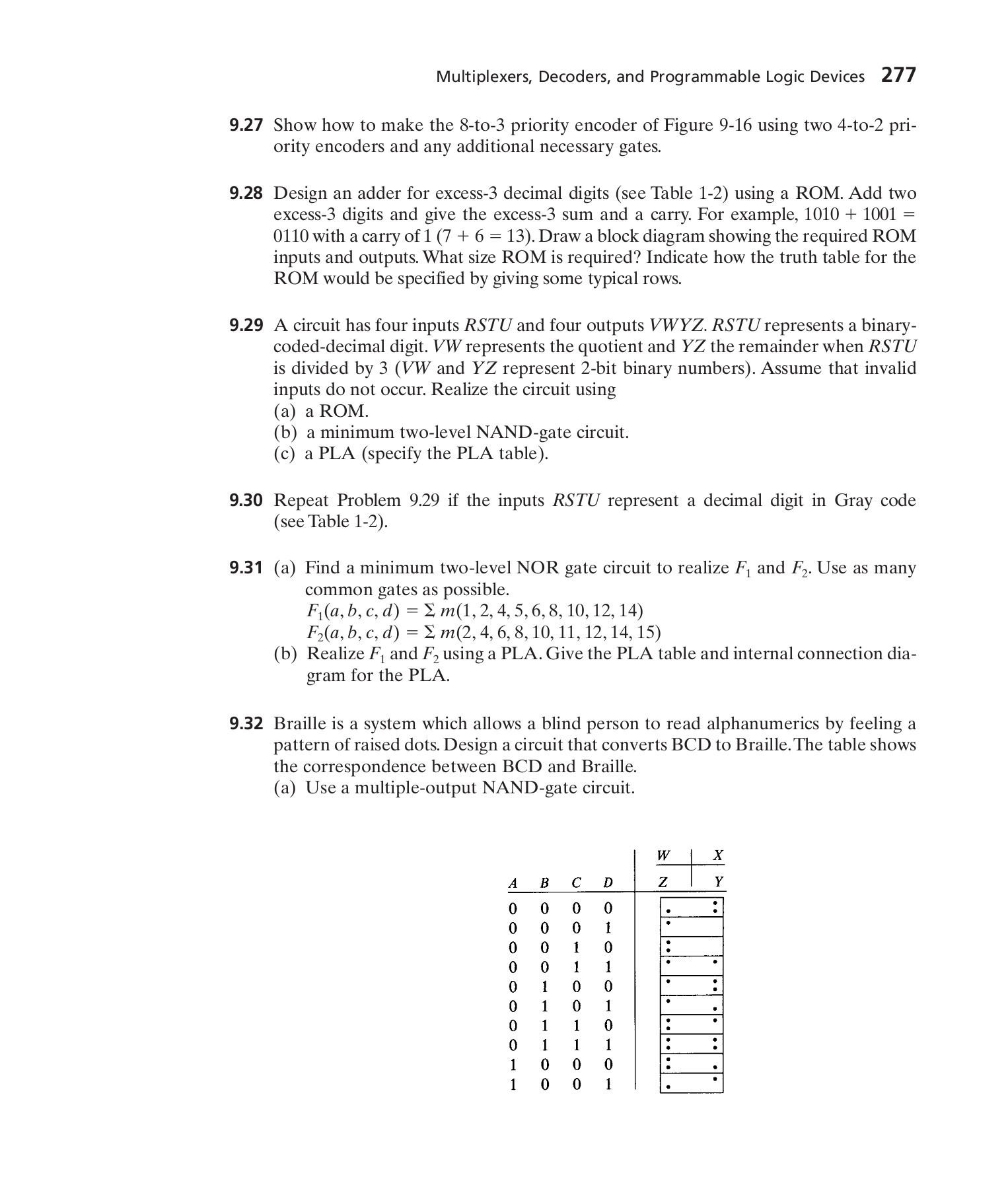 Fundamentals Of Logic Design Pages 301 350 Text Version Pubhtml5 Adder Circuit Moreover 4 Bit Truth Table On 8 Thumbnails