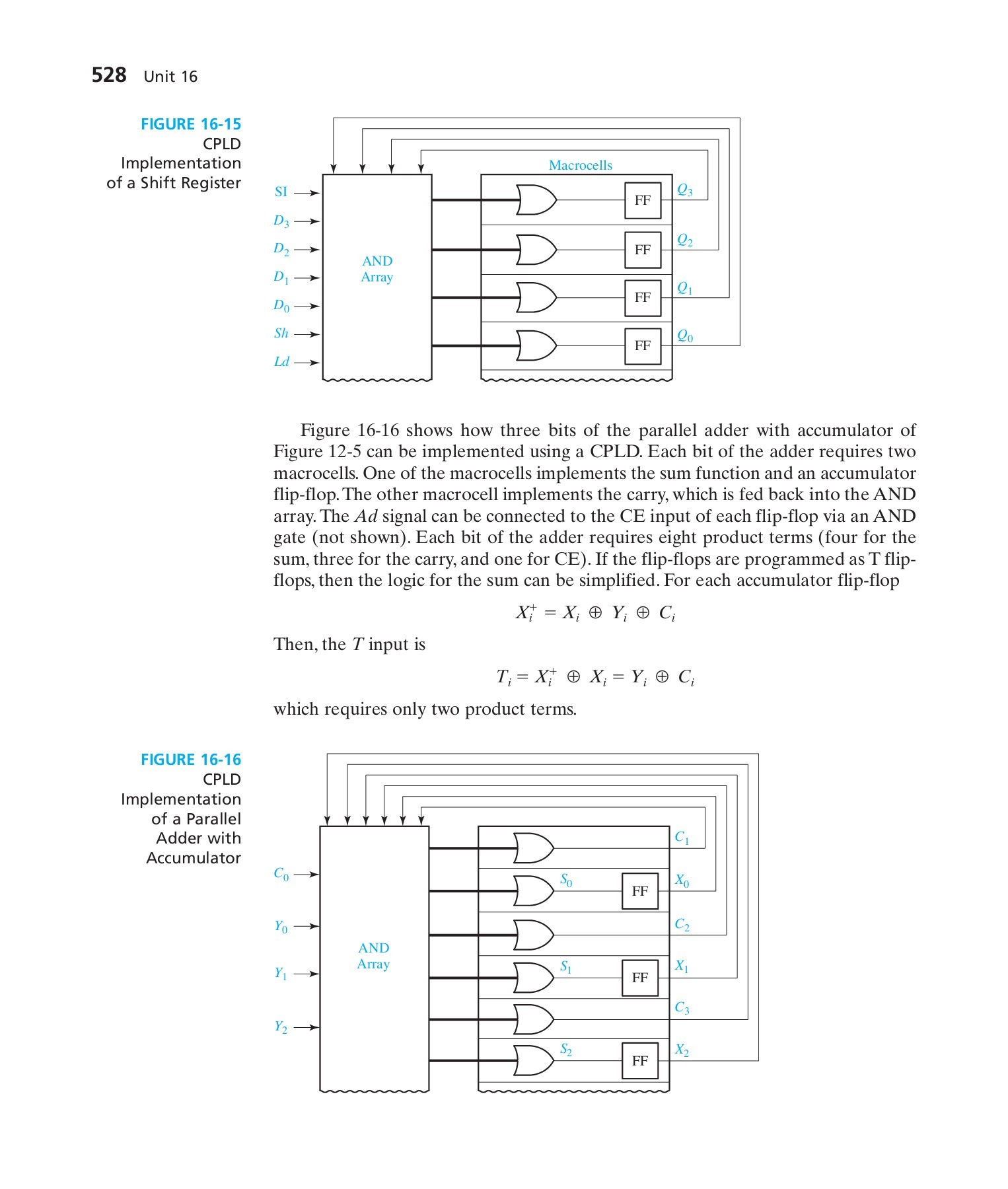 Fundamentals Of Logic Design Pages 551 600 Text Version Pubhtml5 Circuit Diagram A 1bit Counter Consisting Jk Flipflop
