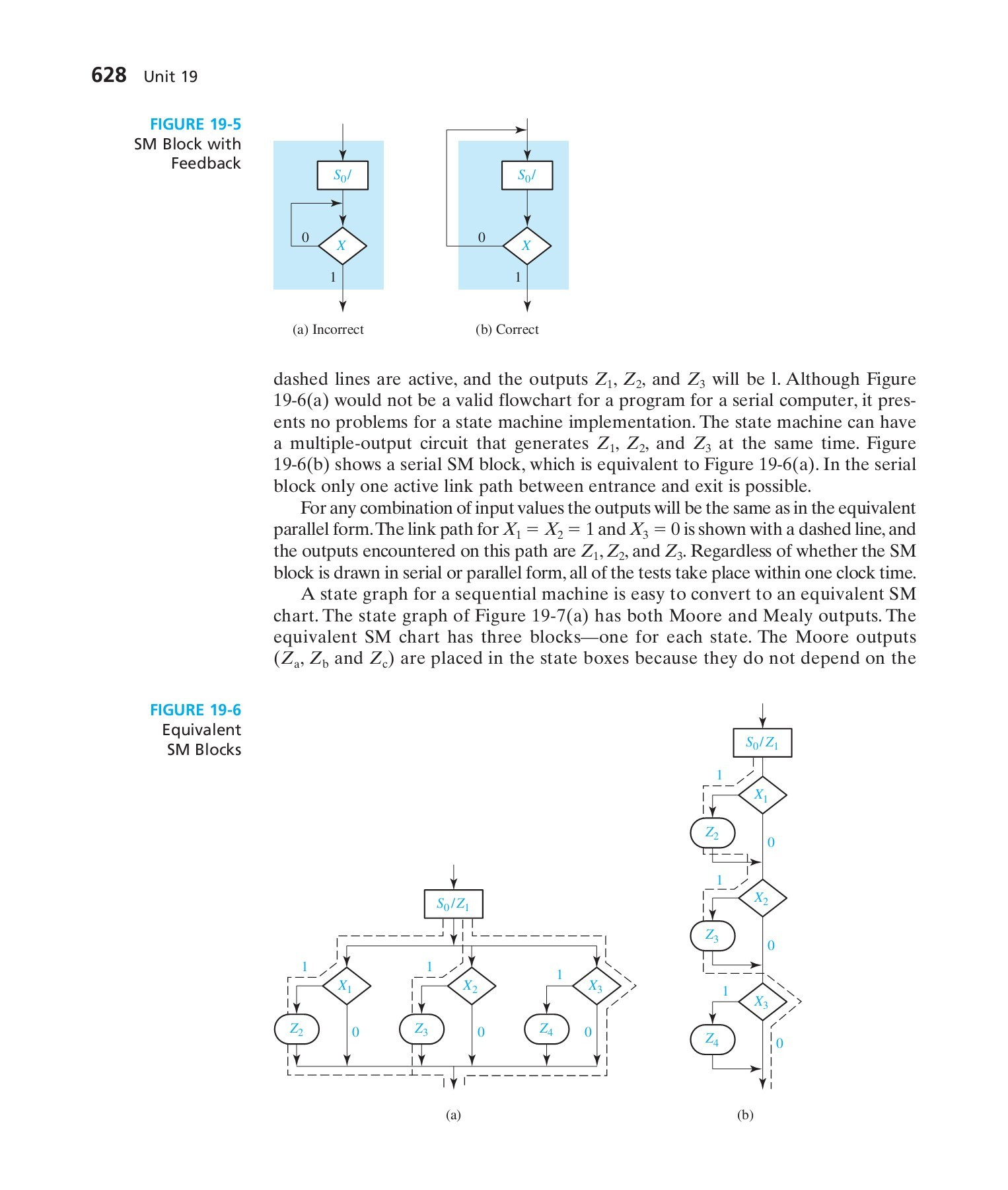 Fundamentals Of Logic Design Pages 651 700 Text Version Pubhtml5 Figure 16 The Circuit Schematic Diagram For 4bit Binary Counter