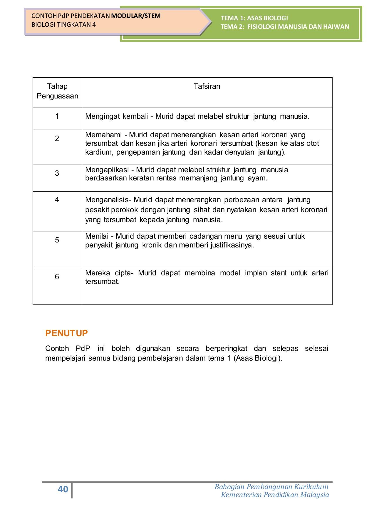 Panduan Pdp Biologi 2020 Edisi Bm Membalik Buku Halaman 51 94 Pubhtml5