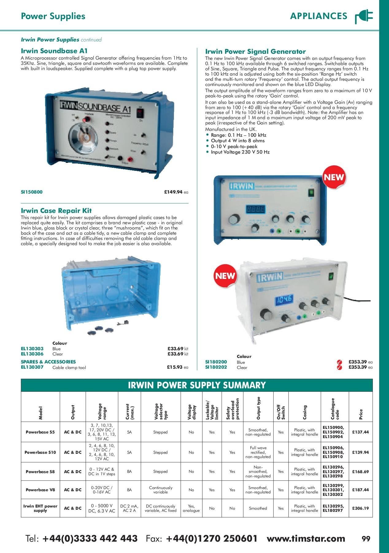 Isolated Pressure Transducer Series GGS-LE Polypropylene 0-150 PSI