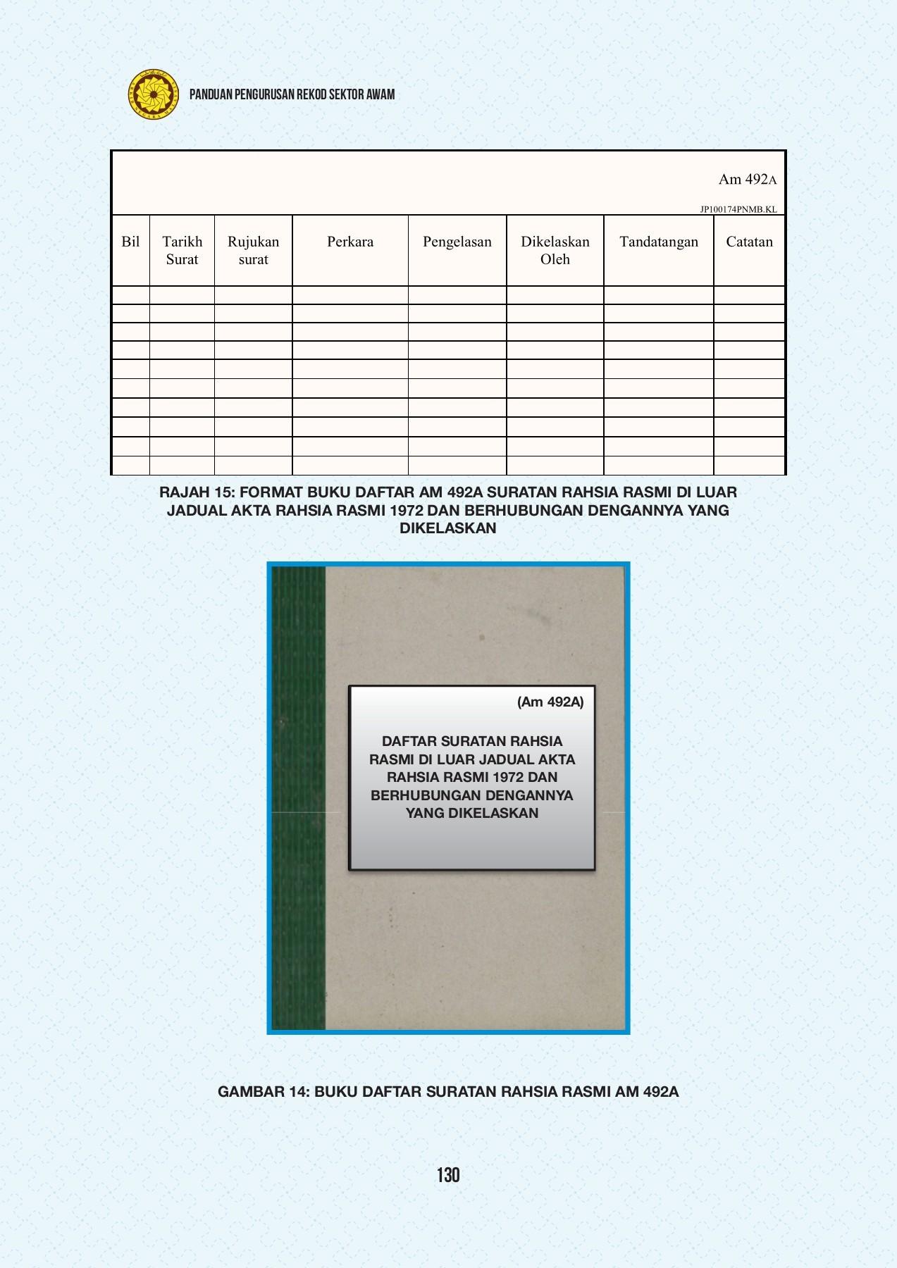 Panduan Pengurusan Rekod Awam Membalik Buku Halaman 151 200 Pubhtml5