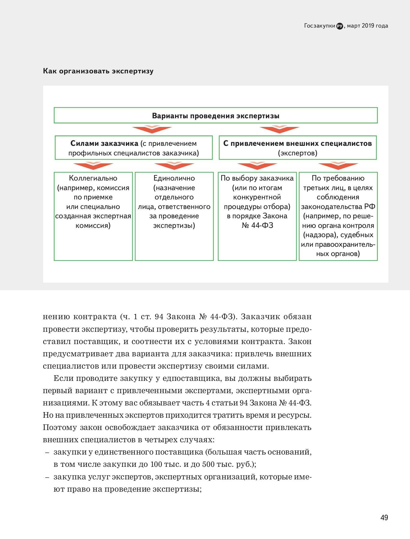 Статья 94 44 фз с последними изменениями