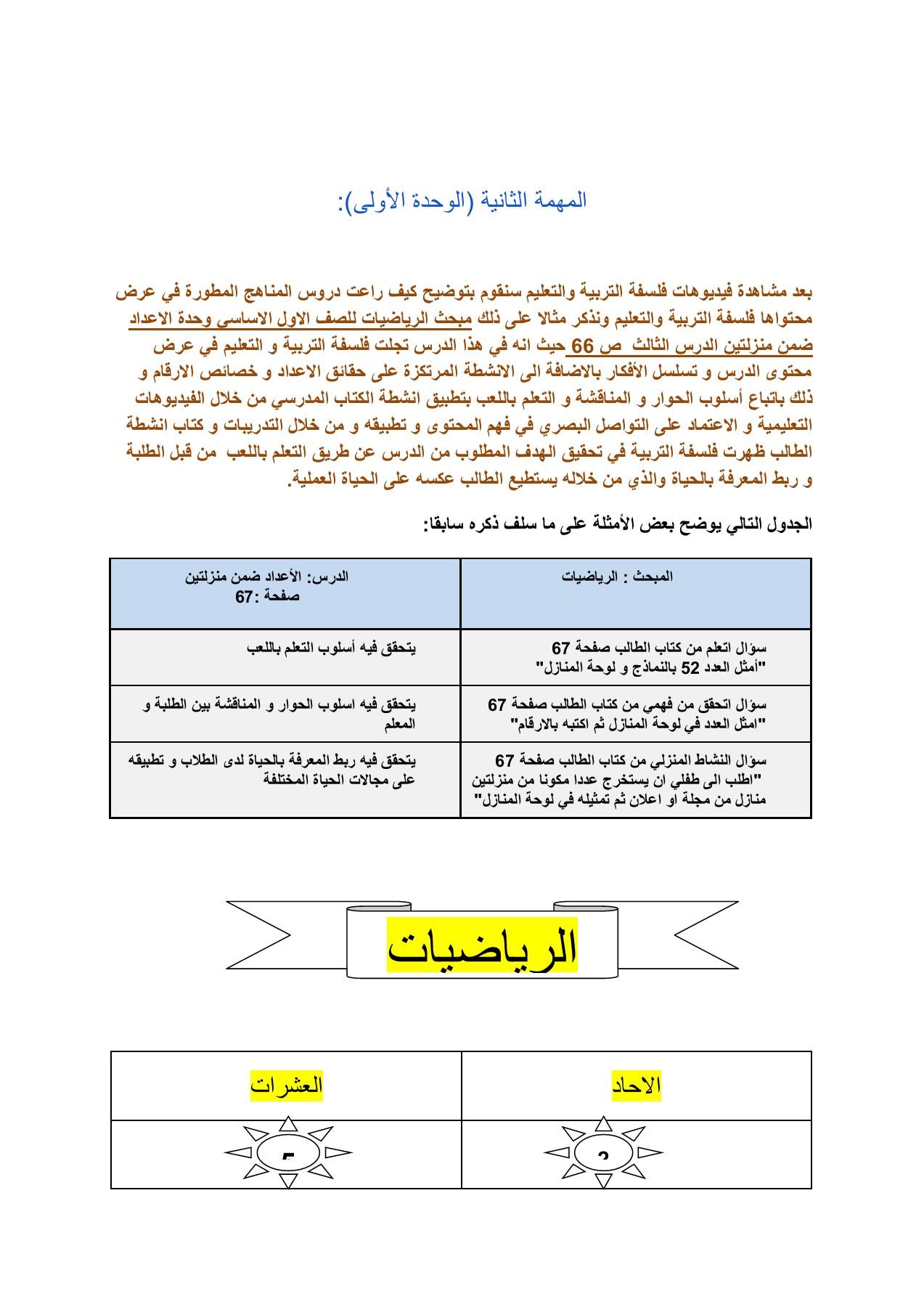 ملف إنجاز رائده توفيق أحمد الطراونه Flip Book Pages 1 32 Pubhtml5