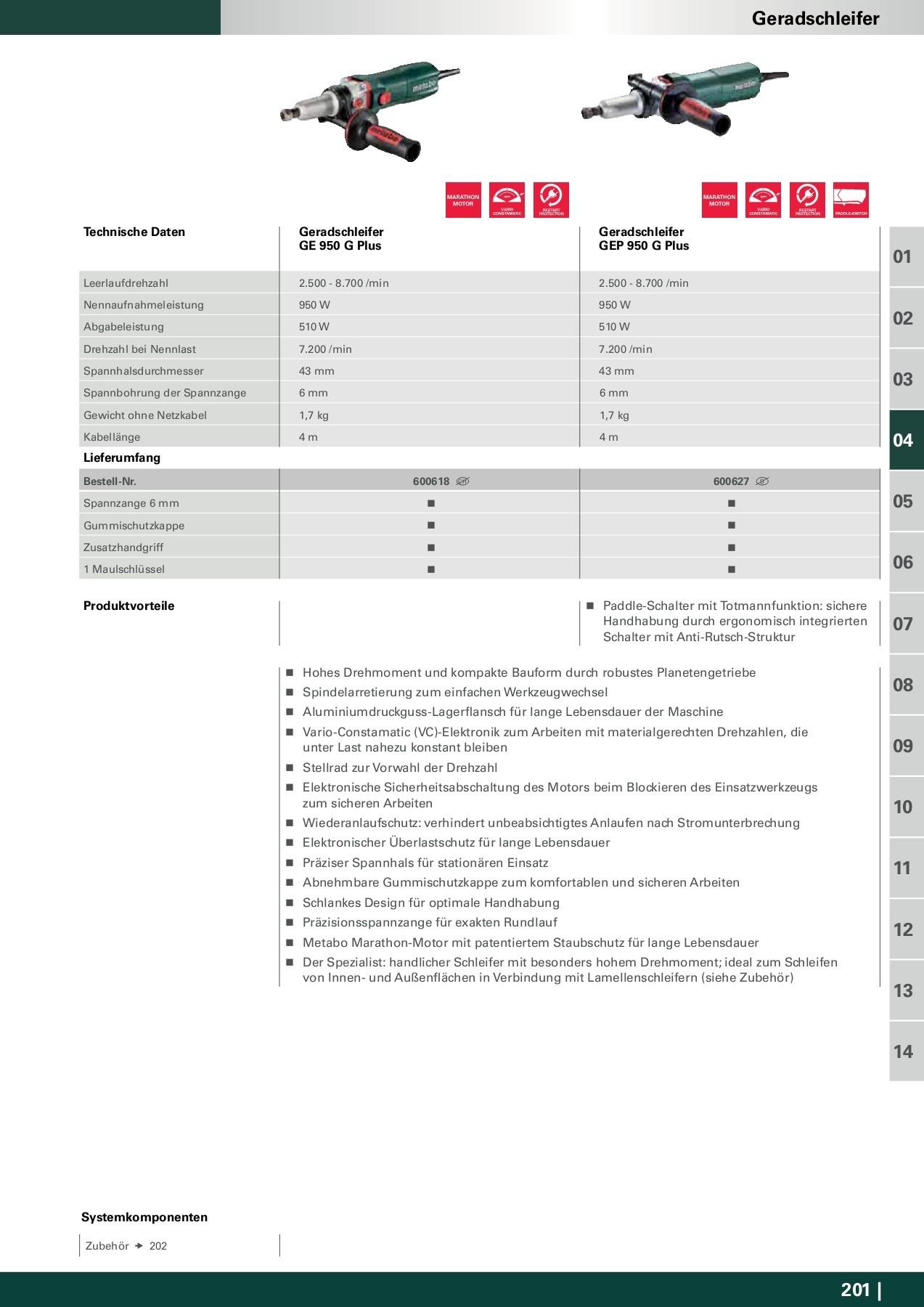 Metabo 635252000 Zahnkranzbohrfutter 10 mm 1//2