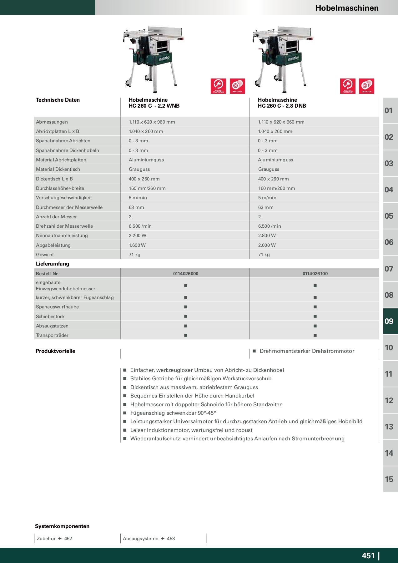 Metabo 10 Staubsäcke AG 2416 630896000
