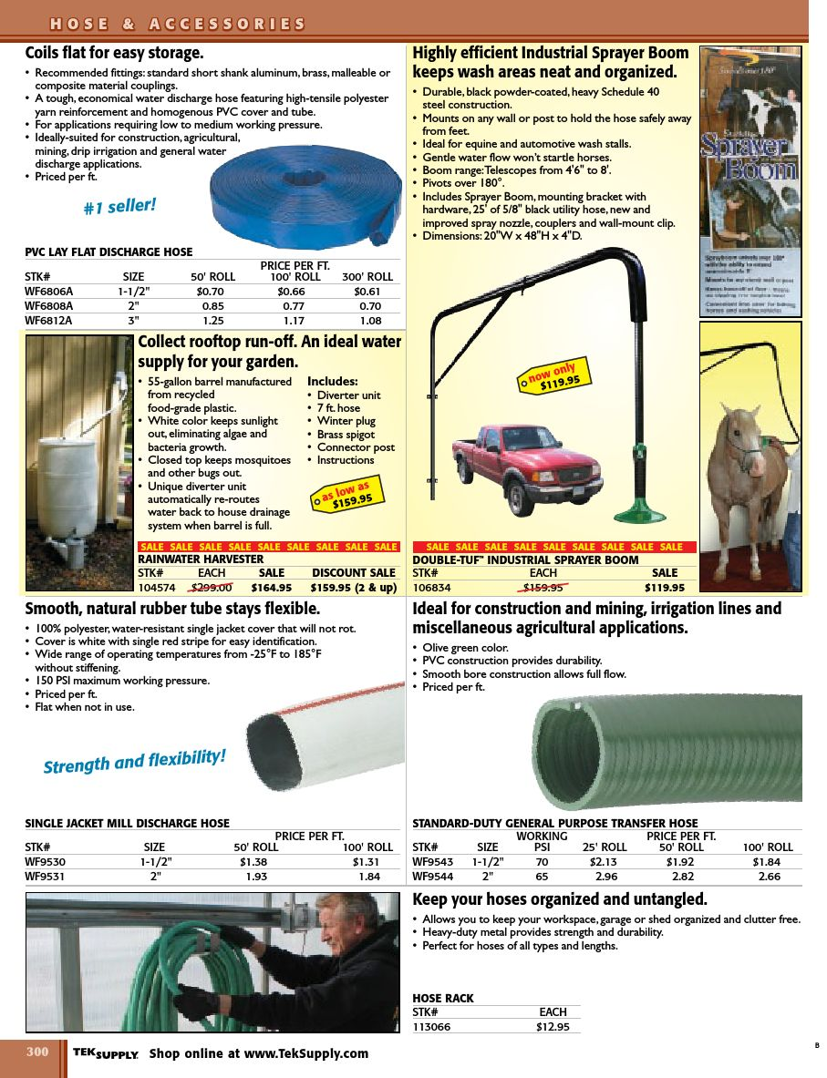 the irrigation specialists 1.25 TYPE DP Cost Wise Polypropylene Layflat hose fittings male end cap