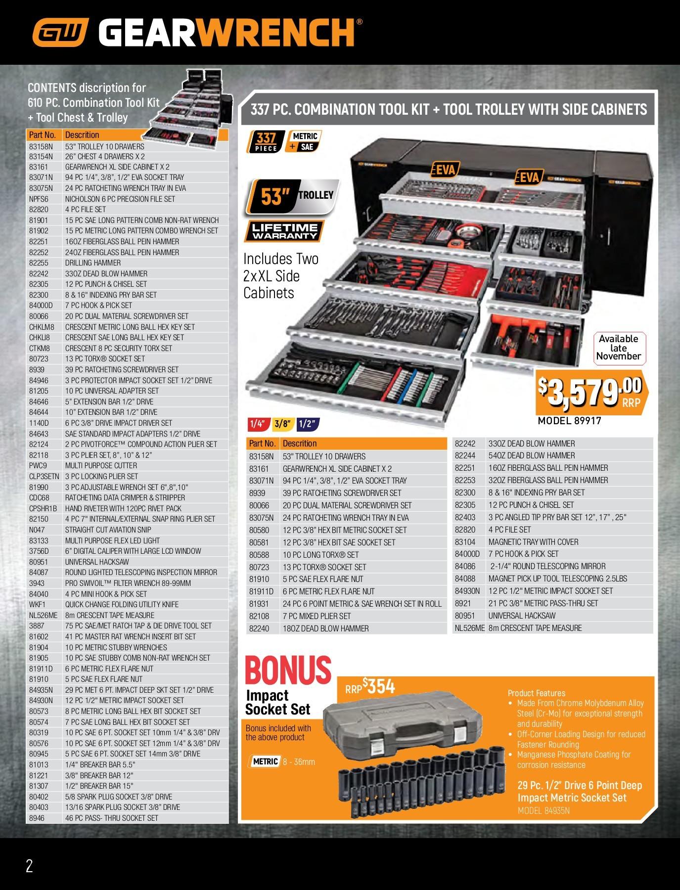Black Apex Tool Group 1//4 Drive Stubby Hex Bit Metric Driver Socket Set GEARWRENCH 81160 9 Pc