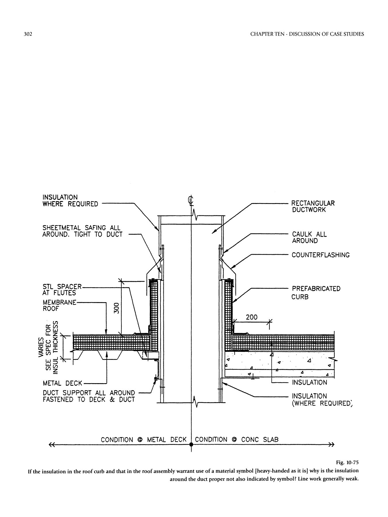 Handbook Of Detailing The Graphic Anatomy Of Construction Flip Book Pages 301 350 Pubhtml5