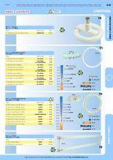 """4000K Cool White 8x 4W T5 6/"""" 150mm Fluorescent Tube Strip Light Bulbs G5 840"""